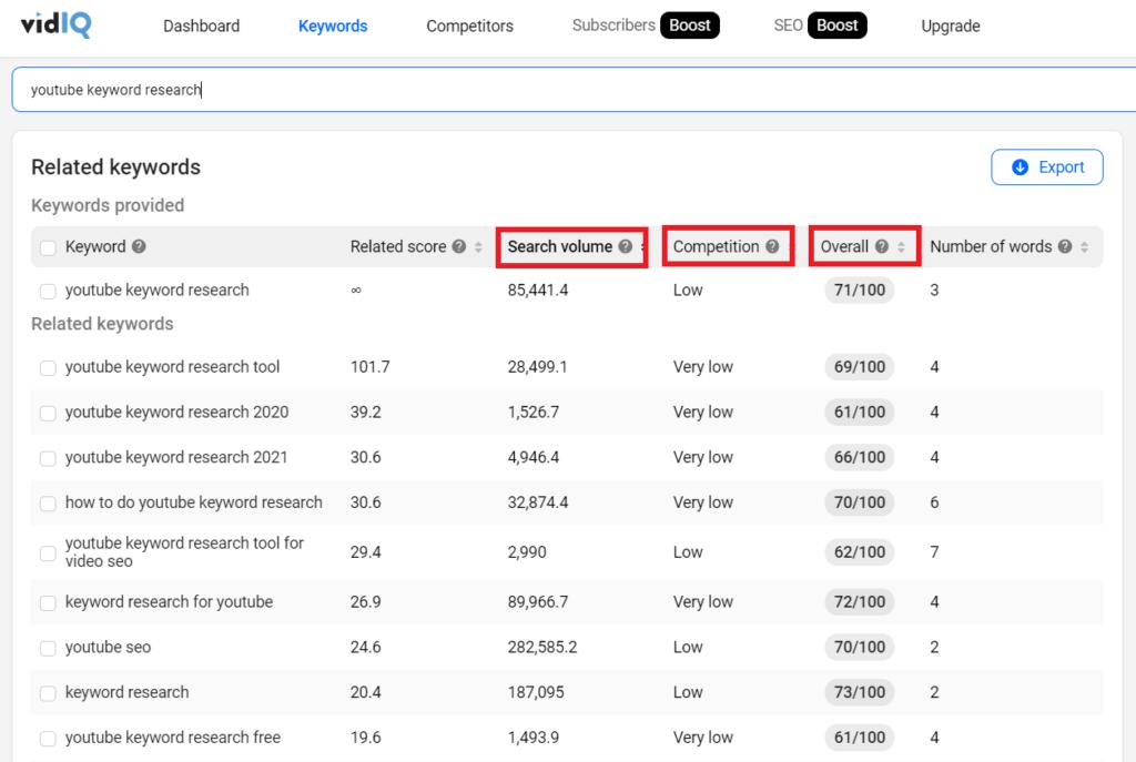 vidiq youtube keyword research tool